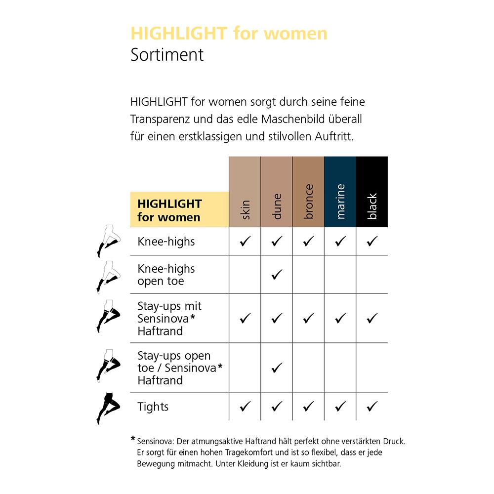 Highlight women Kompressions-Kniestrümpfe